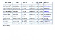 Liste de nos associations Salornéennes